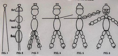 Wood bead 7 directions figure